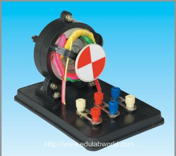 3 phase induction motor model
